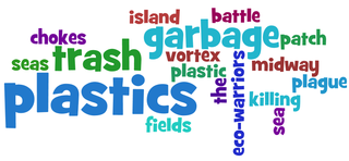Gyre-wordle.net-4-30-2009 10-49-20 AM